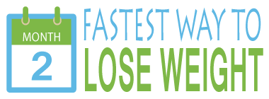 Fastest Way To Lose Weight Logo
